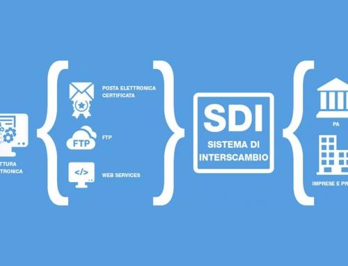 La trasmissione telematica  dei corrispettivi e i chiarimenti dell'Agenzia delle Entrate